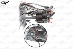 McLaren MP4-23 2008 brake duct comparison