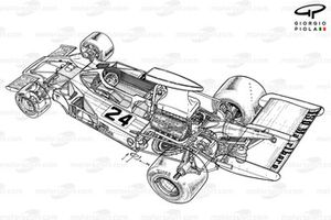 Подробная схема Frank Williams Racing Cars Iso Marlboro FX3B 1973 года
