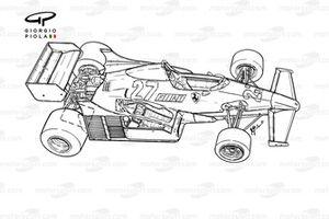 Vue d'ensemble des pontons de la Ferrari 126C3