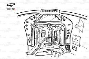 Jordan 197 1997 cockpit