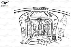 Cockpit de la Jordan 197