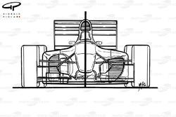 Comparaison de la Ferrari 412T1B (646) et de la 412T1