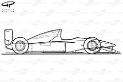 Схема Benetton B191 1991 года, вид сбоку