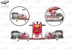 Ferrari SF70H front wing comparison