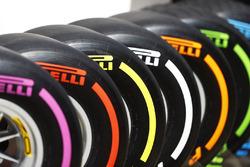 Alle beschikbare Pirelli-banden