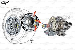 Red Bull RB8 blown axle wheel detail