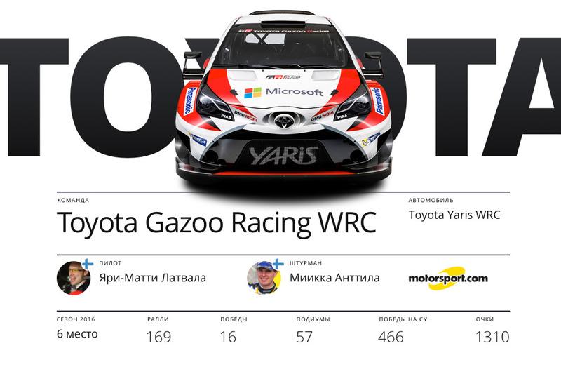 Toyota Gazoo Racing, Яри-Матти Латвала