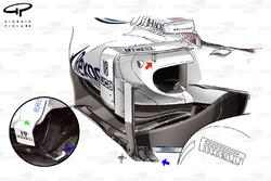 Flanc de la Williams FW40