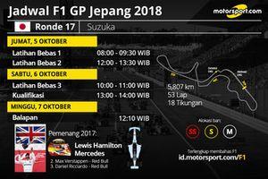 Jadwal F1 GP Jepang 2018