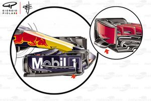 Red Bull Racing RB14 front wing end plate comparsion to Ferrari SF71H
