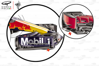 Dérives d'ailerons avant de la Red Bull Racing RB14 et Ferrari SF71H