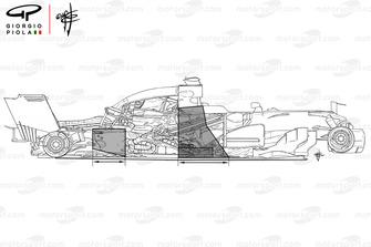 Схема Ferrari SF71H