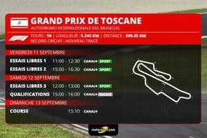 Le programme du Grand Prix de Toscane