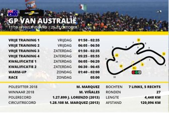 Tijdschema MotoGP Grand Prix van Australië