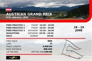 Austrian GP - TV schedule in India