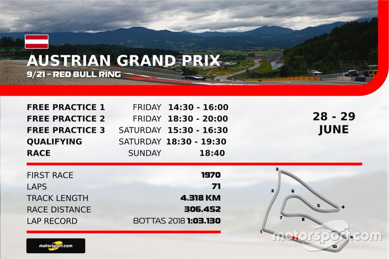 Austrian GP - TV schedule in India at Austrian GP