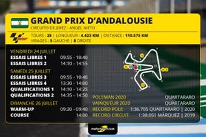 Le programme du Grand Prix d'Andalousie