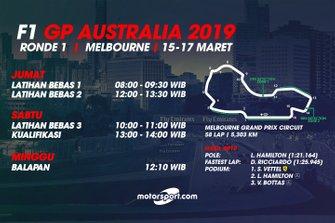 Jadwal F1 GP Australia 2019