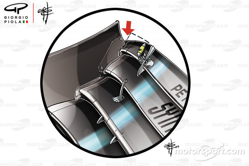 メルセデスW10フロントウイング フラップ