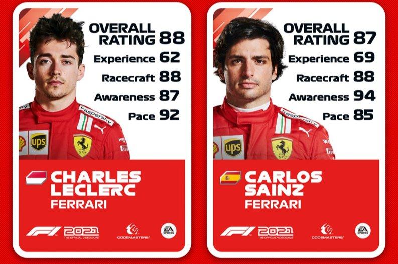 Valoración de Charles Leclerc y Carlos Sainz en F1 2021