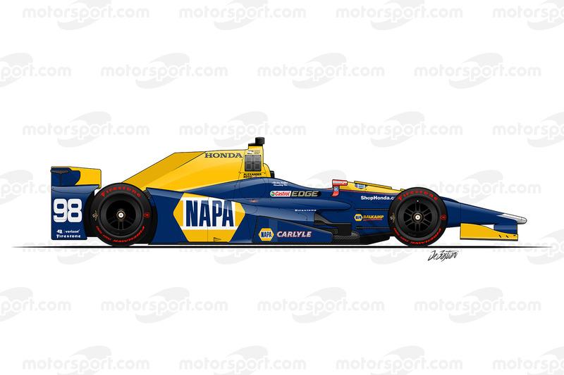 Александр Росси, Andretti-Herta Autosport Honda