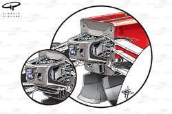 Trous dans le châssis de la Ferrari F138