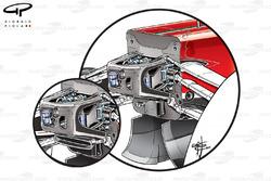 Ferrari F138 front chassis holes