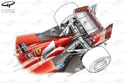 Echappement et suspension arrière de la Ferrari F138