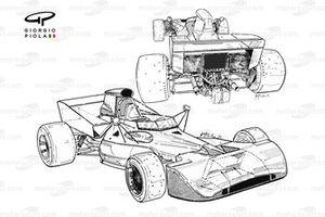 Tyrrell 003 1971 overviews