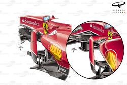 Ferrari SF15-T side pods design comparison