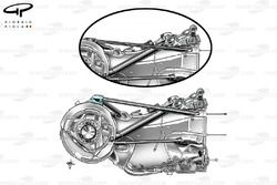 Comparaison des boîtes de vitesses et des suspensions arrière de la Ferrari 150° Italia
