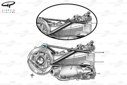 Ferrari F150 gearboxes and rear suspensions comparison