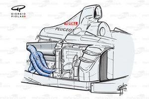 Prost AP02 1999, sidepod, dettaglio dell'interno