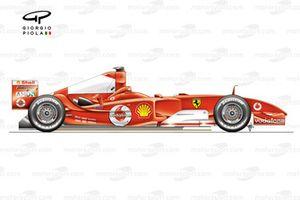 Vista lateral del Ferrari F2004
