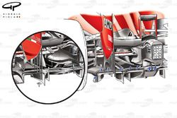 Ferrari F2012 diffuser (older specification inset) arrows show how changes to perforated gurney and additional centralised slot allow air to move into diffusers path