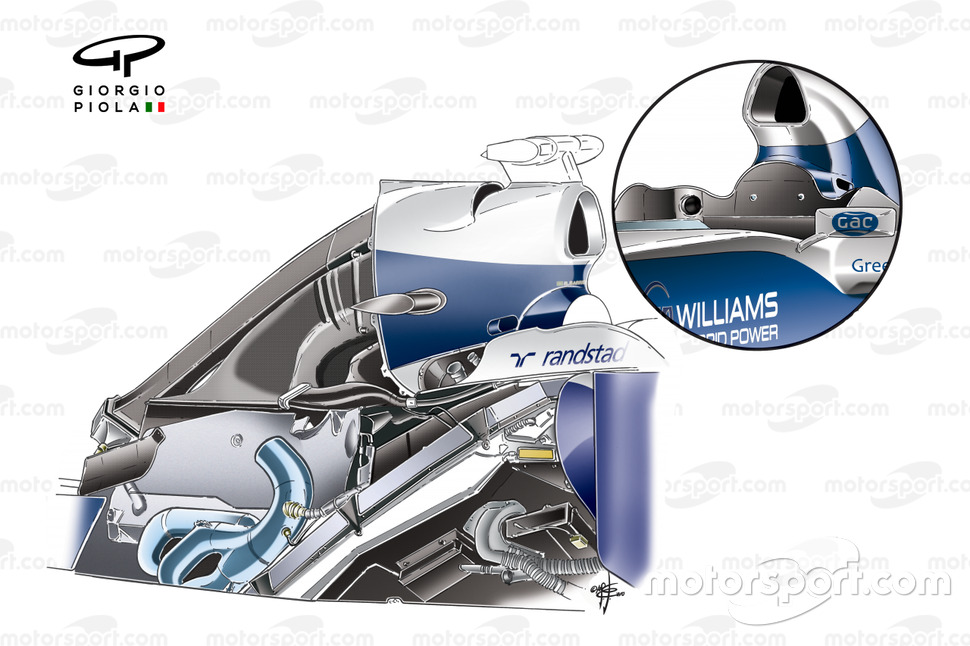 Layout do Duto F da Williams FW32