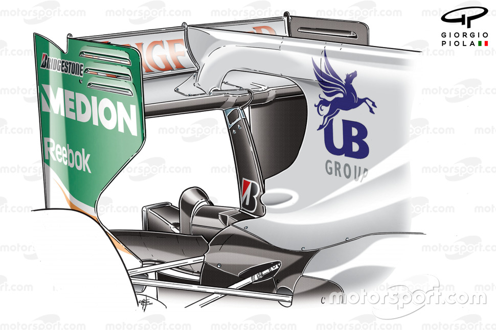 Layout da asa traseira da Force India VJM03 com o Duto F