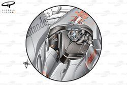 McLaren MP4-23 2008 cockpit view