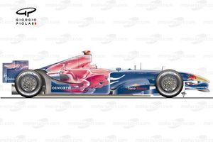 STR01 (Red Bull RB1) 2006 side view