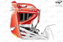 Aubes directrices de la Ferrari F138