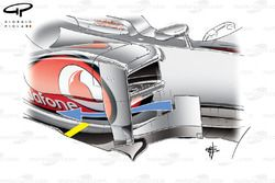 McLaren MP4-27 large sidepod undercut, yellow line shows clearance on floor and blue indicates airflows path around the sidepod