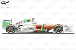 Vue latérale de la Force India VJM04, Australie