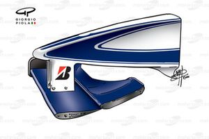 Williams FW22 2000 nose and front wing detail