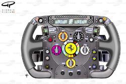 Volant de la Ferrari F138 (Massa)