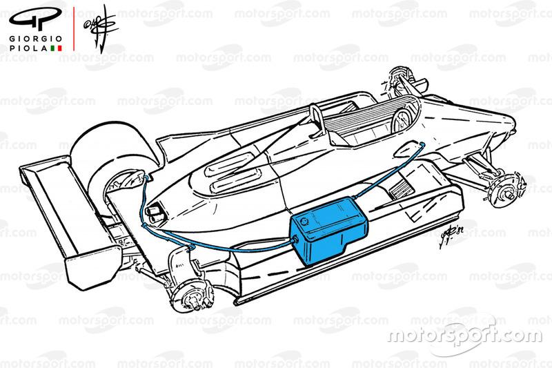 El depósito de agua del Williams FW08 1982