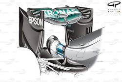 Заднее антикрыло Mercedes F1 W07 и прикрепленное к нему «сиденье для обезьянки»