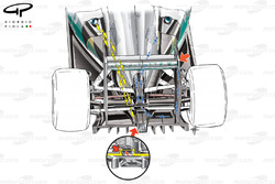 Mercedes W03 periscope exhaust (yellow arrows depict predicted exhaust plume trajectory), winglet under crash structure, inset, Double DRS aperture red arrow whilst blue arrows show how it works like a fluidic switch to send a signal to the front of the c