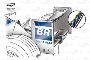 Williams FW25 2003 rear wing serrations