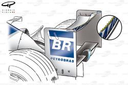Dentelures sur l'aileron arrière de la Williams FW25