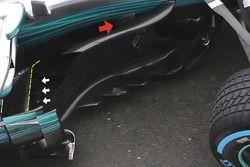 Mercedes AMG F1 W08 taban detay